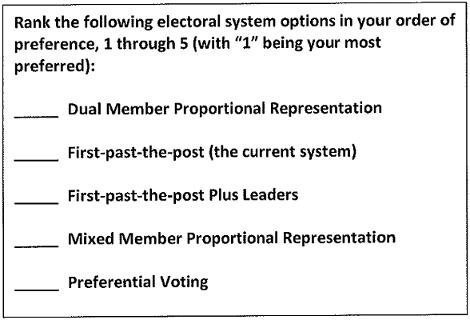 PEI_plebiscite_recommendation