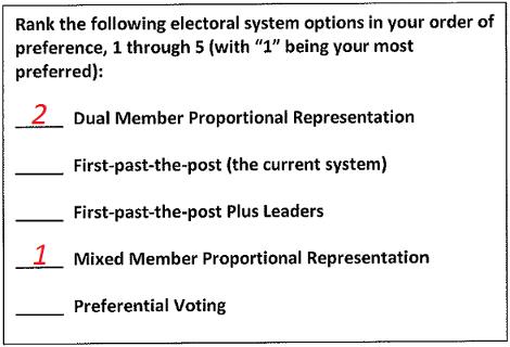 PEI_plebiscite_recommendation_MMP
