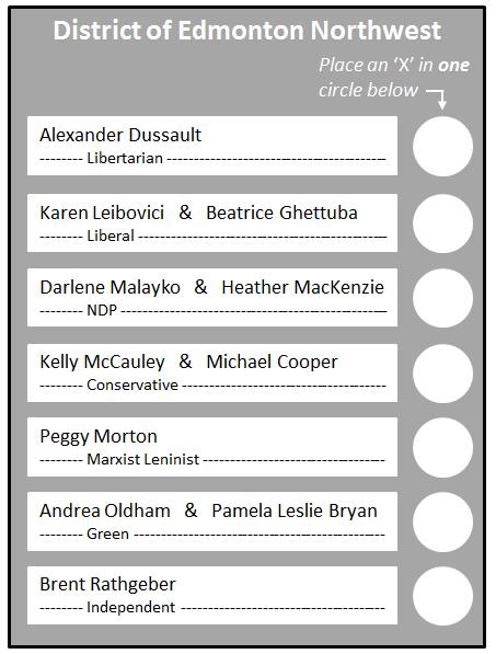 edmonton-northwest-ballot
